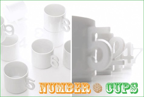 number cups