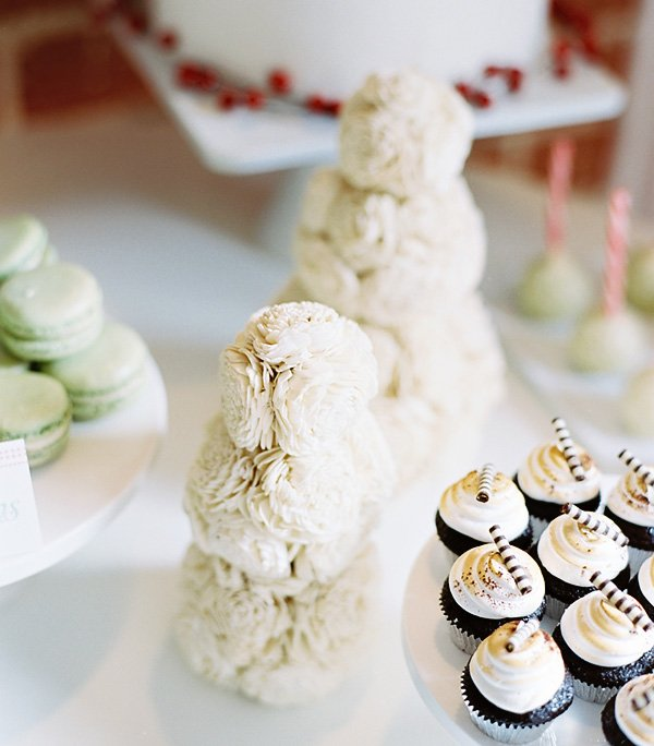 Cupcakes Couture
