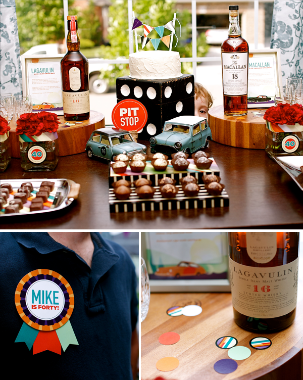 Scotch chocolate 40th birthday party hostess with the mostess - Themes for a th birthday party ...