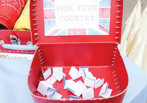 olympic themed birthday party choose your country