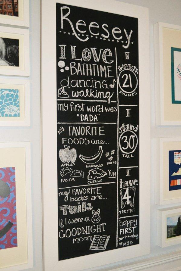 chalkboard decoration