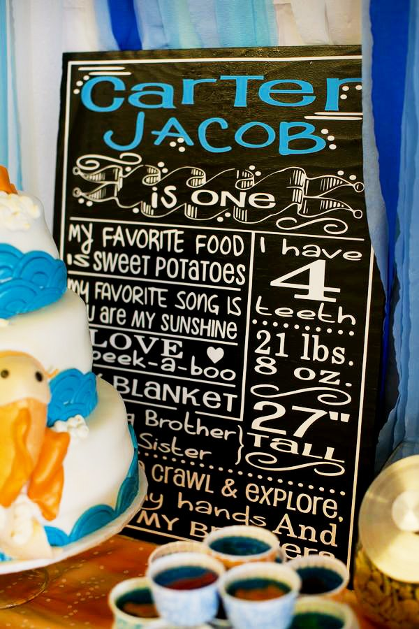 """First Birthday """"About Me"""" Sign"""