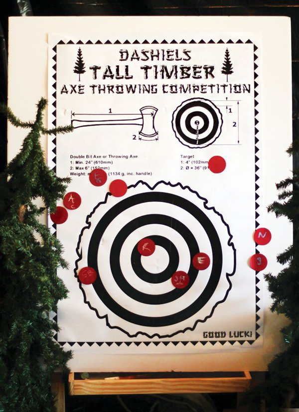 axe throwing competition (like pin the tail on the donkey)