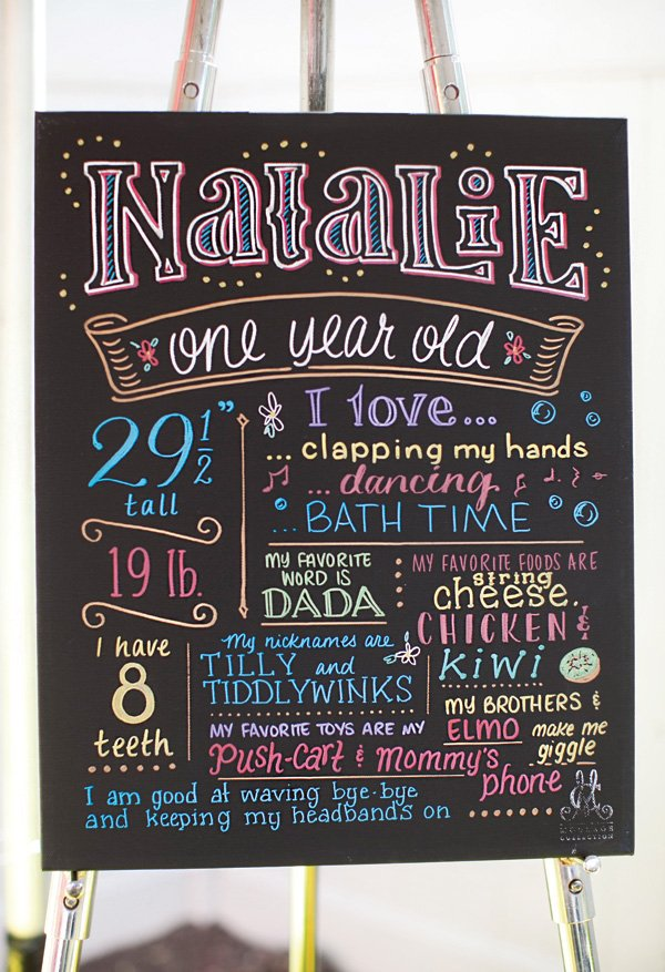 chalkboard baby's first year sign