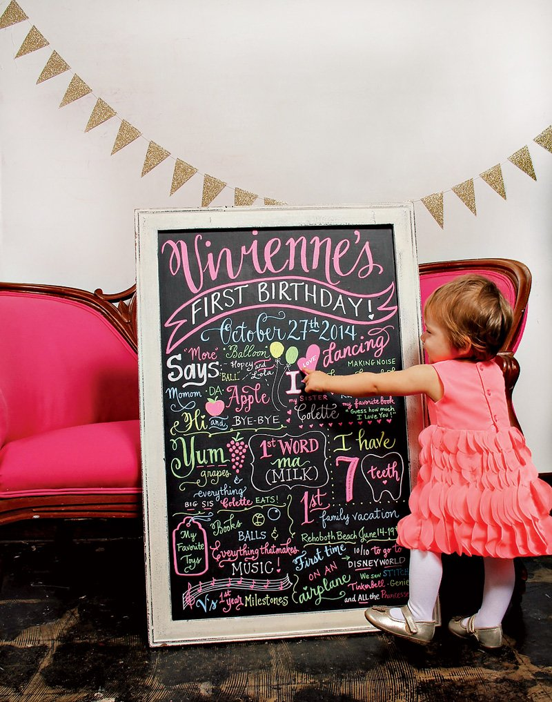 chalkboard first birthday sign