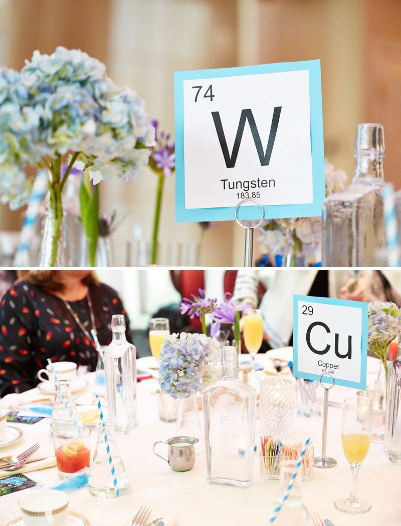 chemistry themed wedding table signs